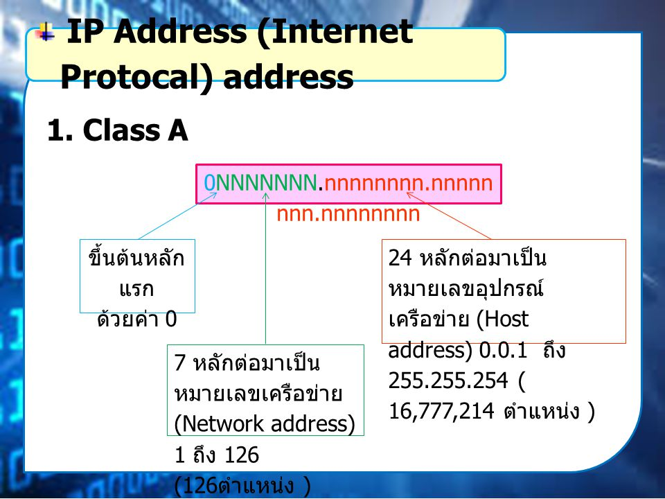 IP Address (Internet Protocal) address 1.