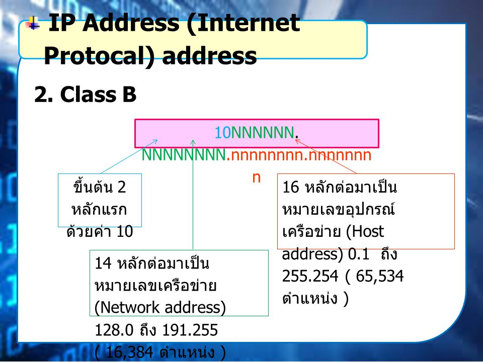 IP Address (Internet Protocal) address 2.Class B 10NNNNNN.