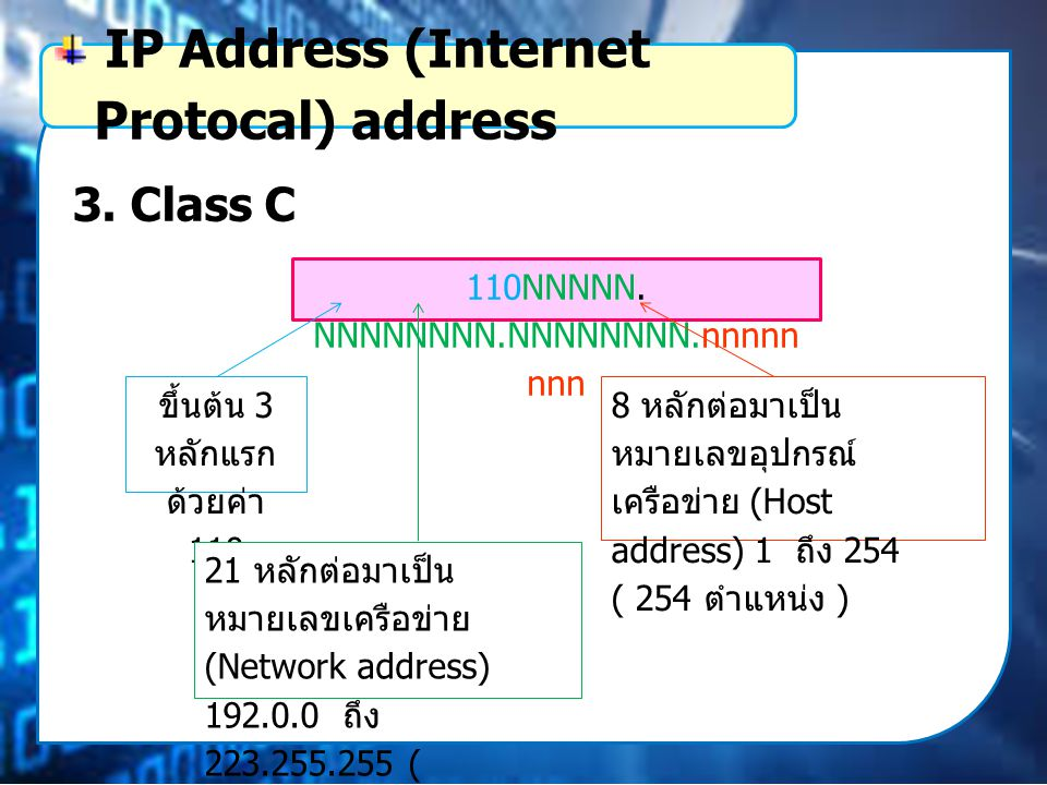 IP Address (Internet Protocal) address 3.Class C 110NNNNN.