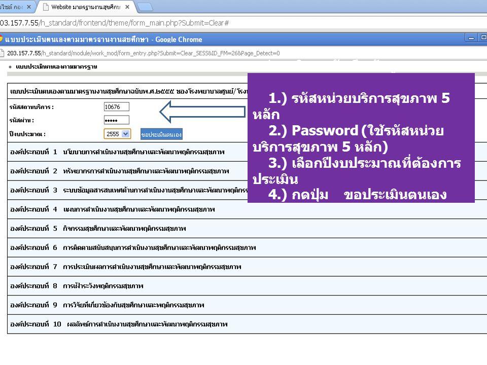 หน่วยบริการ บันทึกข้อมูล 1.) รหัสหน่วยบริการสุขภาพ 5 หลัก 2.) Password ( ใช้รหัสหน่วย บริการสุขภาพ 5 หลัก ) 3.) เลือกปีงบประมาณที่ต้องการ ประเมิน 4.) กดปุ่ม ขอประเมินตนเอง