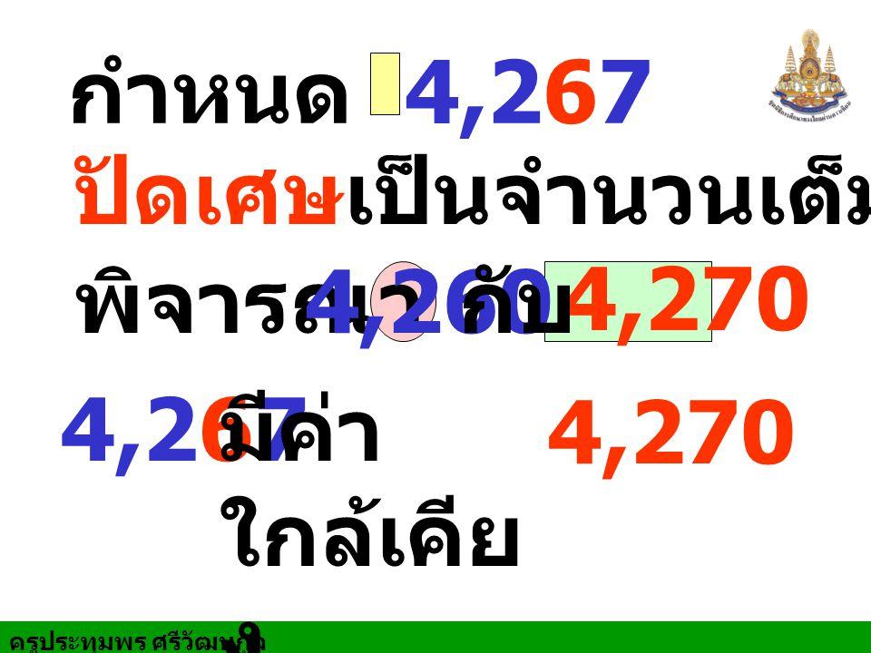 ครูประทุมพร ศรีวัฒนกูล กำหนด 4,267 ปัดเศษเป็นจำนวนเต็มสิบ พิจารณา 4,260 4,270 4,267 มีค่า ใกล้เคีย ง 4,270 กับ