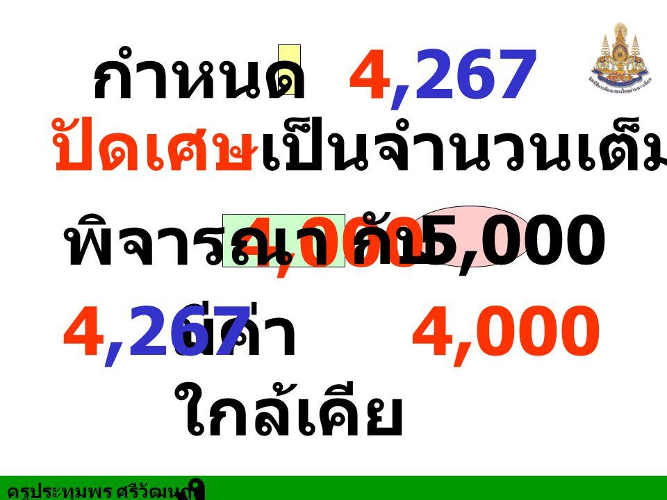 ครูประทุมพร ศรีวัฒนกูล ปัดเศษเป็นจำนวนเต็มพัน 4,000 5,000 มีค่า ใกล้เคีย ง กับ 4,000 กำหนด 4,267 พิจารณา 4,267