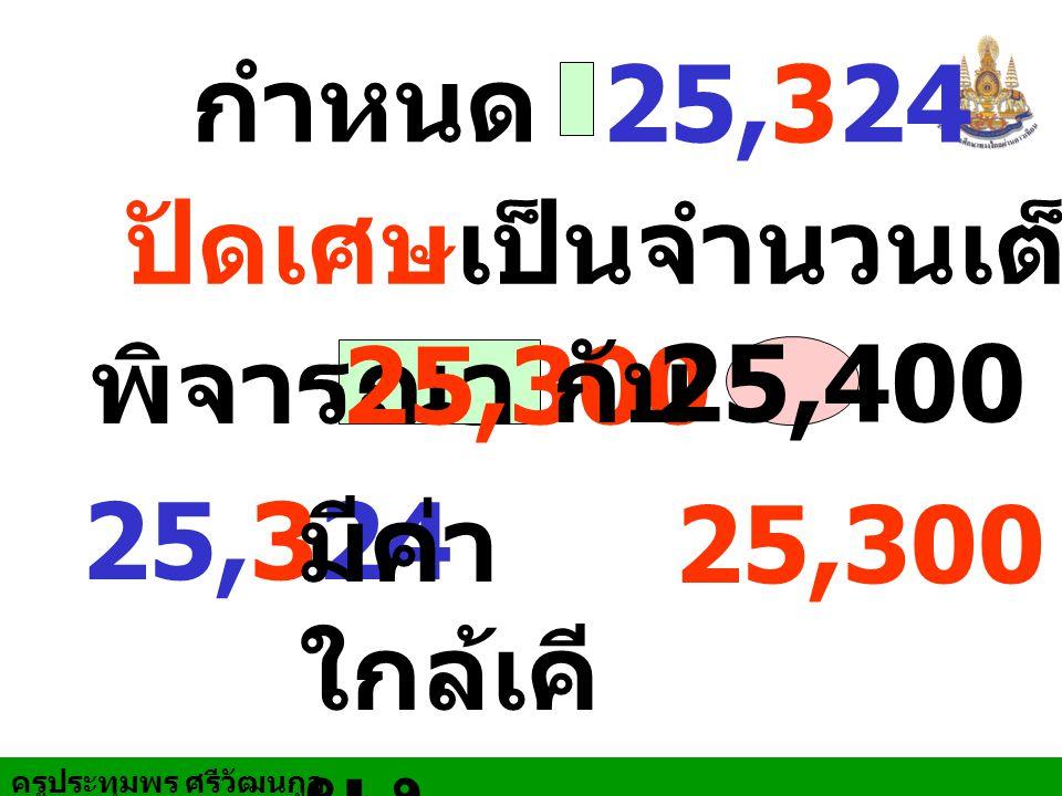 ครูประทุมพร ศรีวัฒนกูล กำหนด 25,324 ปัดเศษเป็นจำนวนเต็มร้อย พิจารณา 25,300 25,400 25,324 มีค่า ใกล้เคี ยง 25,300 กับ