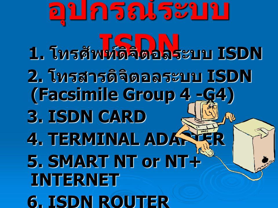 อุปกรณ์ระบบ ISDN 1.โทรศัพท์ดิจิตอลระบบ ISDN 1. โทรศัพท์ดิจิตอลระบบ ISDN 2.