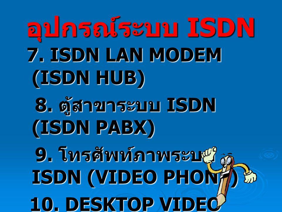 อุปกรณ์ระบบ ISDN 7.ISDN LAN MODEM (ISDN HUB) 7. ISDN LAN MODEM (ISDN HUB) 8.