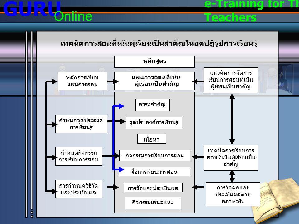 เทคนิคการสอนที่เน้นผู้เรียนเป็นสำคัญในยุคปฏิรูปการเรียนรู้ GURU Online e-Training for Thai Teachers หลักสูตร แผนการสอนที่เน้น ผู้เรียนเป็นสำคัญ สาระสำ