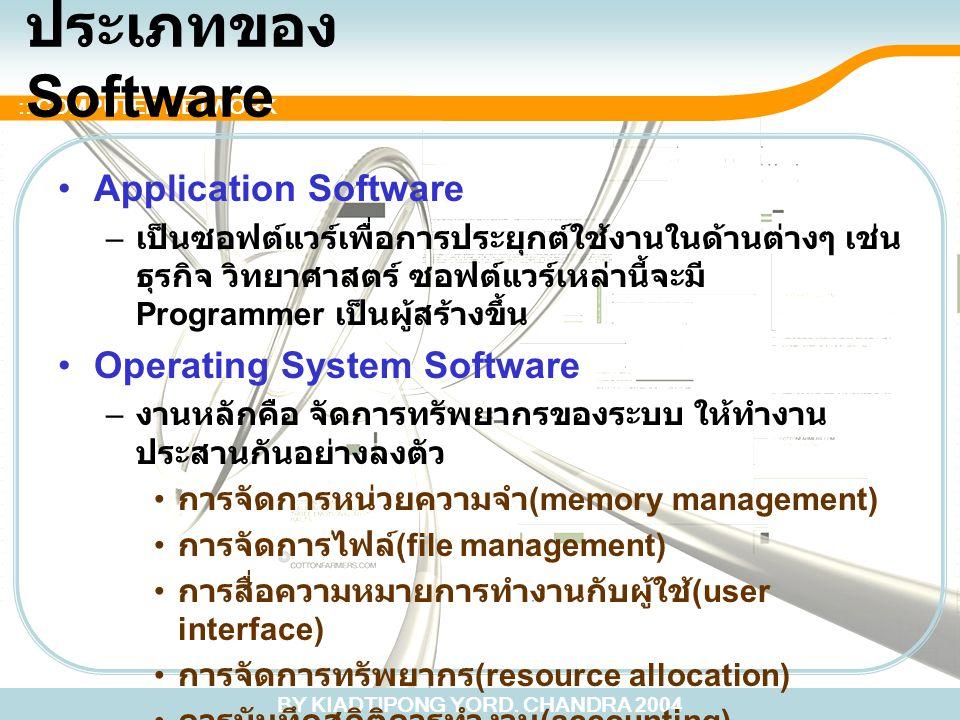 BY KIADTIPONG YORD. CHANDRA 2004 :: COMPUTER NETWORK ประเภทของ Software Application Software – เป็นซอฟต์แวร์เพื่อการประยุกต์ใช้งานในด้านต่างๆ เช่น ธุร