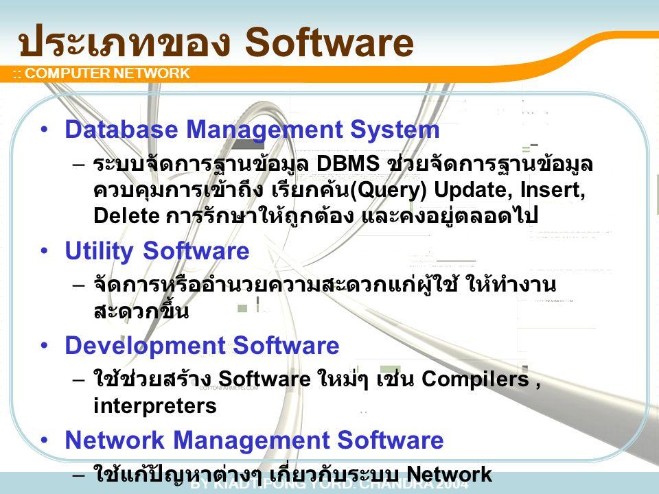 BY KIADTIPONG YORD. CHANDRA 2004 :: COMPUTER NETWORK ประเภทของ Software Database Management System – ระบบจัดการฐานข้อมูล DBMS ช่วยจัดการฐานข้อมูล ควบค