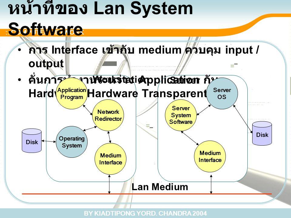 BY KIADTIPONG YORD. CHANDRA 2004 :: COMPUTER NETWORK หน้าที่ของ Lan System Software การ Interface เข้ากับ medium ควบคุม input / output คั่นการทำงานระห