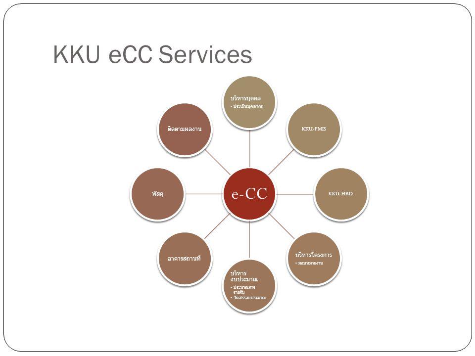 KKU eCC Services e-CC บริหารบุคคล ประเมินบุคลากร KKU-FMISKKU-HRD บริหารโครงการ มอบหมายงาน บริหาร งบประมาณ ประมาณการรายรับ จัดสรรงบประมาณ อาคารสถานที่พัสดุติดตามผลงาน