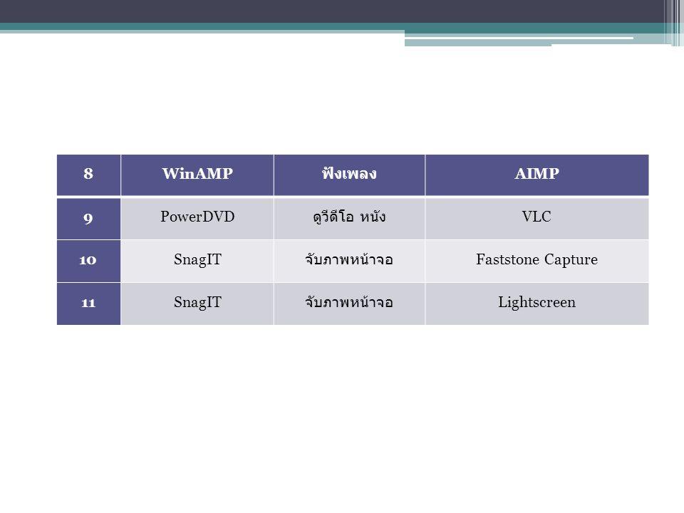 8WinAMP ฟังเพลง AIMP 9PowerDVD ดูวีดีโอ หนัง VLC 10SnagIT จับภาพหน้าจอ Faststone Capture 11SnagIT จับภาพหน้าจอ Lightscreen
