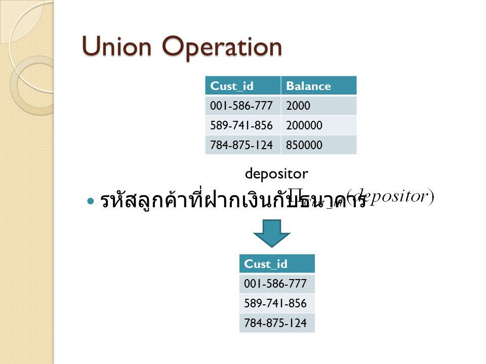 Union Operation depositor รหัสลูกค้าที่ฝากเงินกับธนาคาร Cust_idBalance 001-586-7772000 589-741-856200000 784-875-124850000 Cust_id 001-586-777 589-741