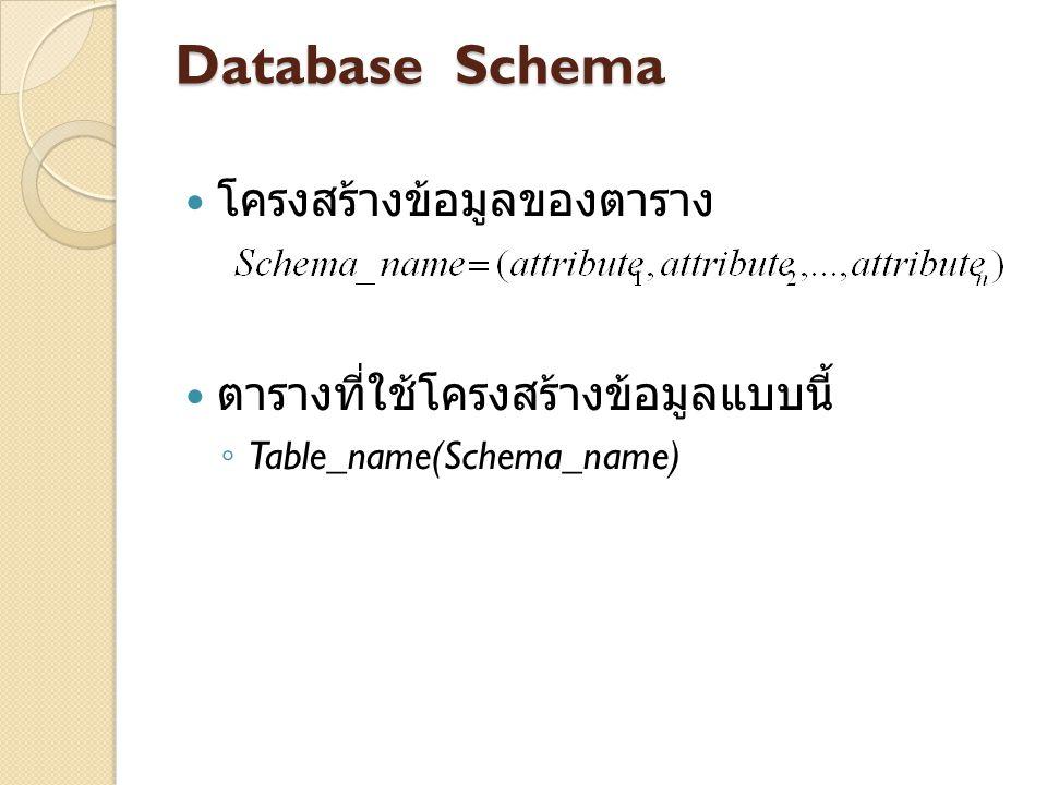 Database Schema โครงสร้างข้อมูลของตาราง ตารางที่ใช้โครงสร้างข้อมูลแบบนี้ ◦ Table_name(Schema_name)