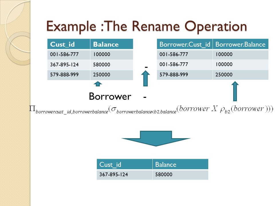 Example :The Rename Operation Borrower.Cust_idBorrower.Balance 001-586-777100000 001-586-777100000 579-888-999250000 Cust_idBalance 001-586-777100000