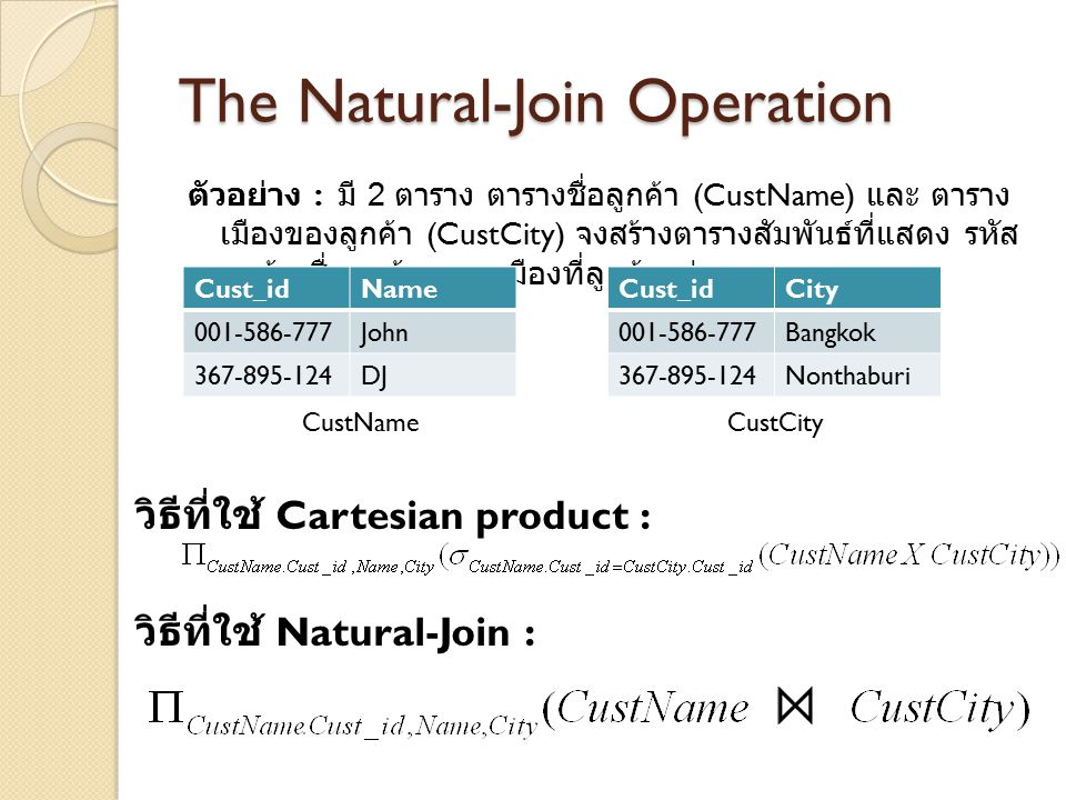 The Natural-Join Operation Natural-Join Operation เป็นแบบ associative คือไม่มีผล ก่อนหลัง A B C = (A B ) C = A ( B C )