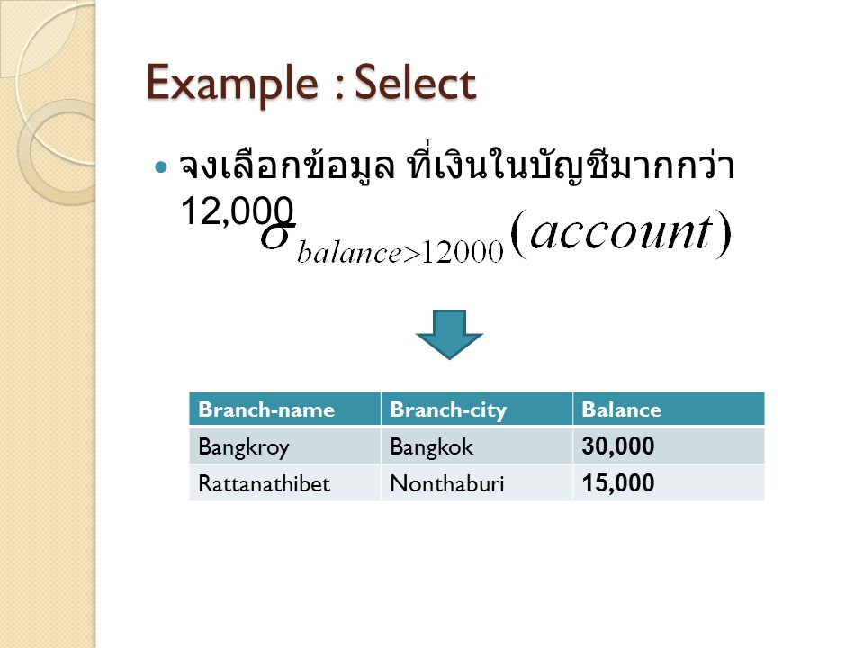 Example : Select จงเลือกข้อมูล ที่เงินในบัญชีมากกว่า 12,000 Branch-nameBranch-cityBalance BangkroyBangkok30,000 RattanathibetNonthaburi15,000