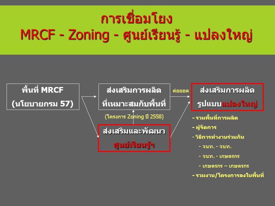 การเชื่อมโยง MRCF - Zoning - ศูนย์เรียนรู้ - แปลงใหญ่ (โครงการ Zoning ปี 2558) ส่งเสริมการผลิต ที่เหมาะสมกับพื้นที่ ส่งเสริมการผลิต รูปแบบแปลงใหญ่ ส่ง