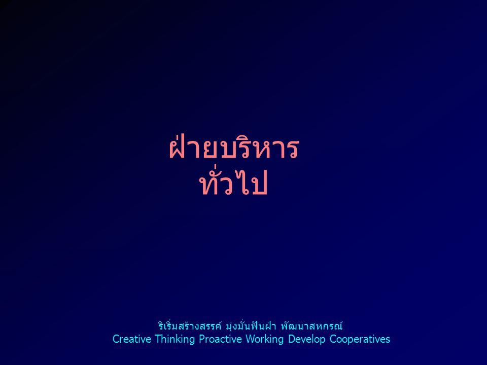 3 การจัด รายการ วิทยุ ผลการดำเนินงาน ร้อยละ 54.17 ริเริ่มสร้างสรรค์ มุ่งมั่นฟันฝ่า พัฒนาสหกรณ์ Creative Thinking Proactive Working Develop Cooperatives