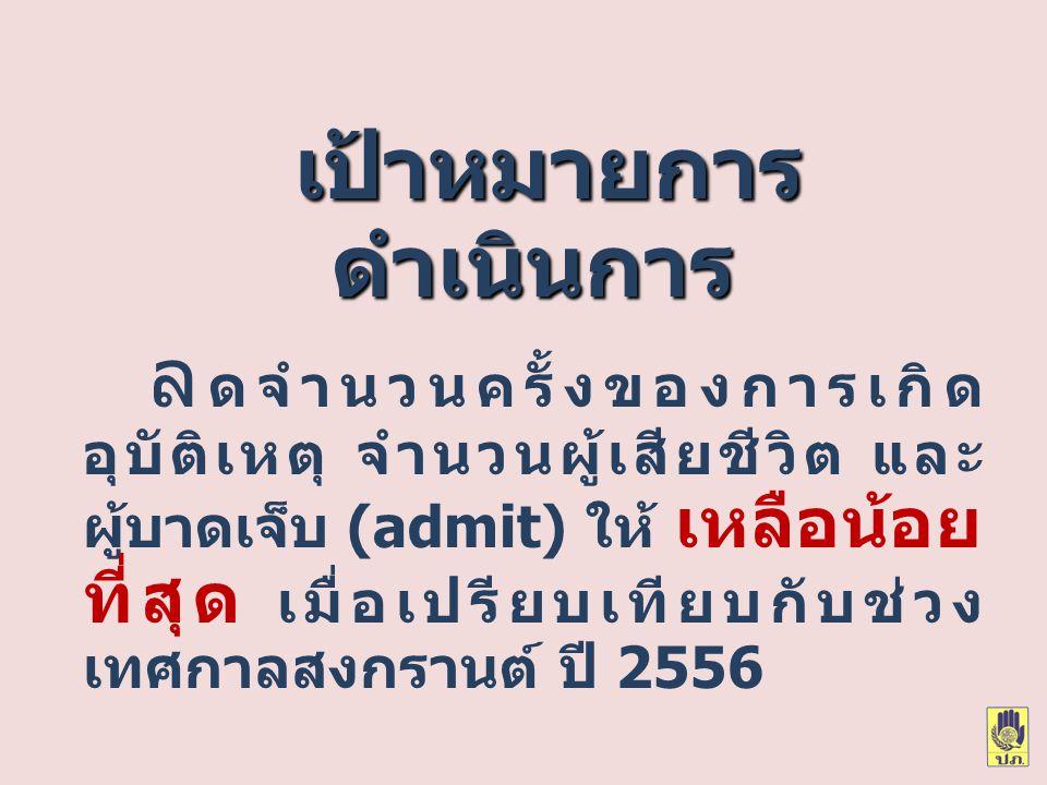 จำนวนผู้เสียชีวิตจากอุบัติเหตุช่วง เทศกาลสงกรานต์ จังหวัดสงขลา ปี 2551-2557 (7 วันอันตราย )
