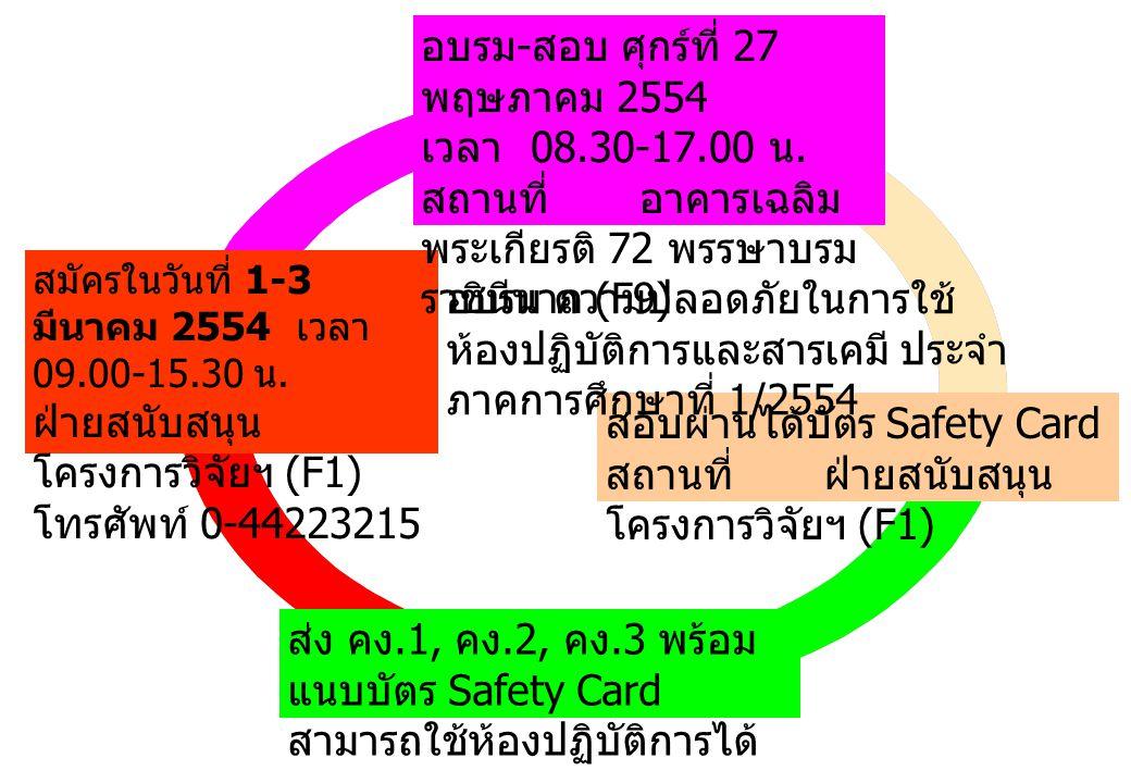 สมัครในวันที่ 1-3 มีนาคม 2554 เวลา 09.00-15.30 น.