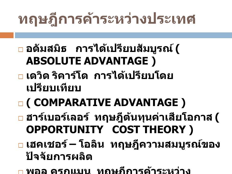 ทฤษฎีการค้าระหว่างประเทศ  อดัมสมิธ การได้เปรียบสัมบูรณ์ ( ABSOLUTE ADVANTAGE )  เดวิด ริคาร์โด การได้เปรียบโดย เปรียบเทียบ  ( COMPARATIVE ADVANTAGE )  ฮาร์เบอร์เลอร์ ทฤษฎีต้นทุนค่าเสียโอกาส ( OPPORTUNITY COST THEORY )  เฮคเชอร์ – โอลิน ทฤษฎีความสมบูรณ์ของ ปัจจัยการผลิต  พอล ครุกแมน ทฤษฎีการค้าระหว่าง ประเทศสมัยใหม่