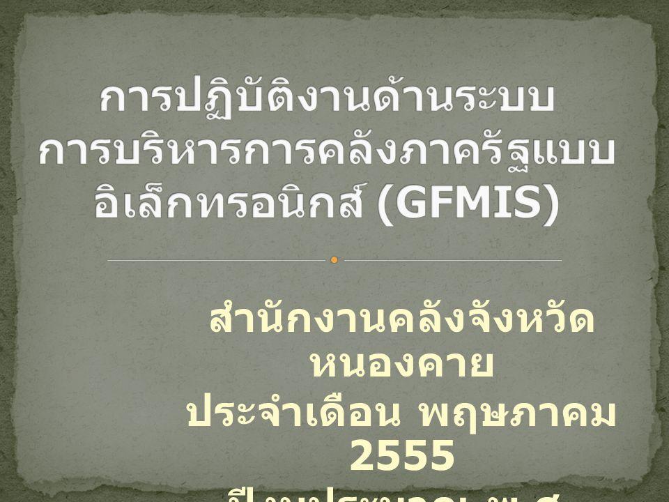 สำนักงานคลังจังหวัด หนองคาย ประจำเดือน พฤษภาคม 2555 ปีงบประมาณ พ. ศ. 2555