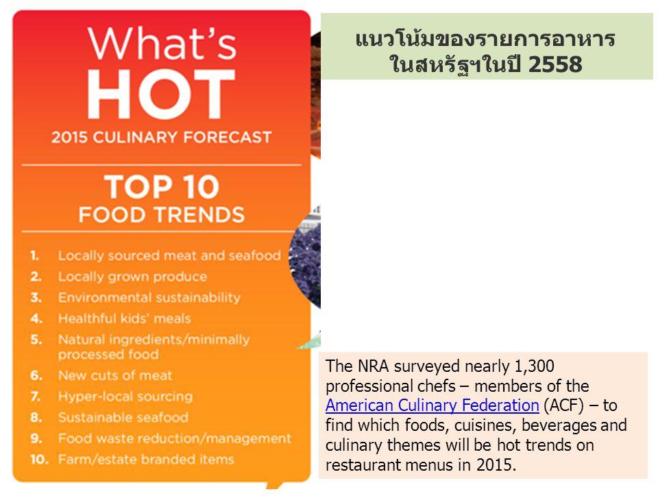 แนวโน้มของรายการอาหาร ในสหรัฐฯในปี 2558 The NRA surveyed nearly 1,300 professional chefs – members of the American Culinary Federation (ACF) – to find which foods, cuisines, beverages and culinary themes will be hot trends on restaurant menus in 2015.