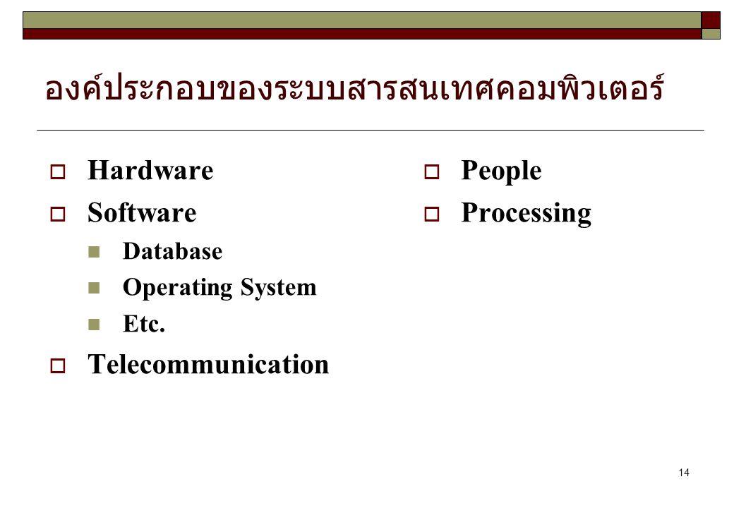 14 องค์ประกอบของระบบสารสนเทศคอมพิวเตอร์  Hardware  Software Database Operating System Etc.  Telecommunication  People  Processing