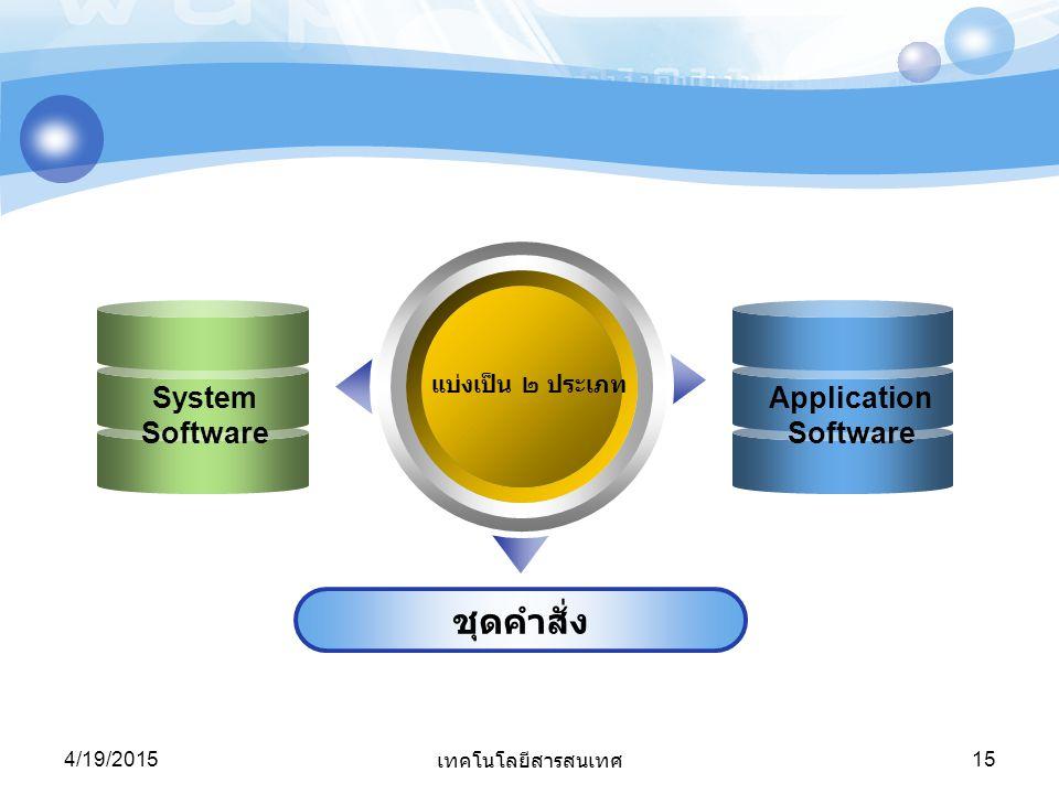 4/19/2015 เทคโนโลยีสารสนเทศ 15 แบ่งเป็น ๒ ประเภท ชุดคำสั่ง System Software Application Software
