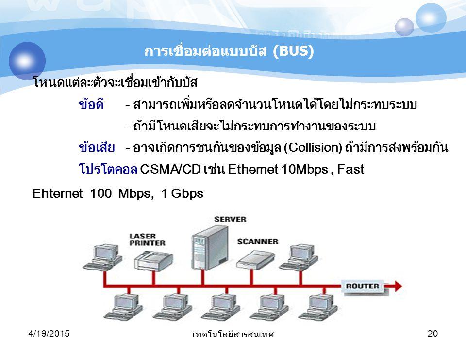 4/19/2015 เทคโนโลยีสารสนเทศ 20 การเชื่อมต่อแบบบัส (BUS) โหนดแต่ละตัวจะเชื่อมเข้ากับบัส ข้อดี - สามารถเพิ่มหรือลดจำนวนโหนดได้โดยไม่กระทบระบบ - ถ้ามีโหน
