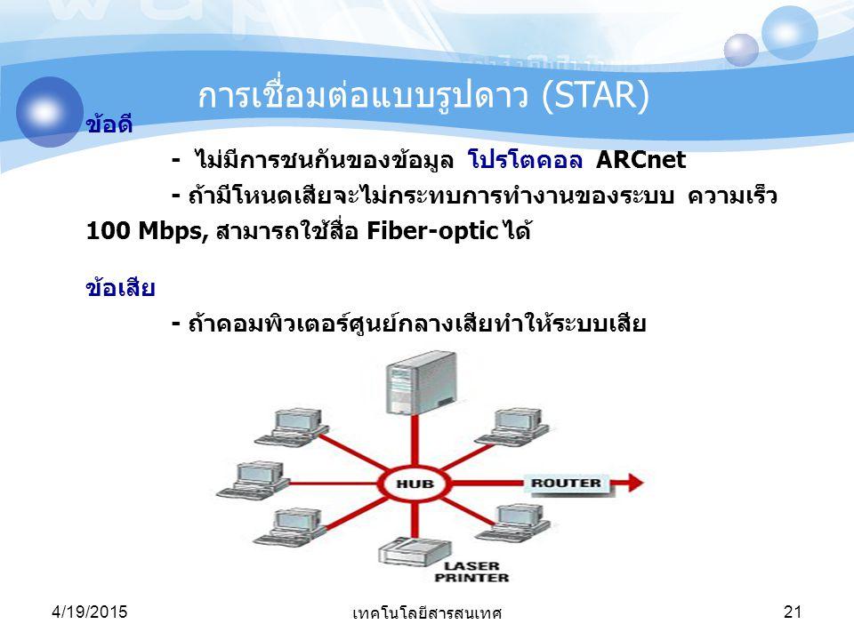 4/19/2015 เทคโนโลยีสารสนเทศ 21 ข้อดี - ไม่มีการชนกันของข้อมูล โปรโตคอล ARCnet - ถ้ามีโหนดเสียจะไม่กระทบการทำงานของระบบ ความเร็ว 100 Mbps, สามารถใช้สื่
