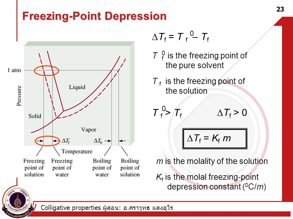 Colligative properties ผู้สอน : อ. ศราวุทธ แสงอุไร Freezing-Point Depression  T f = T f – T f 0 T f > T f 0  T f > 0 T f is the freezing point of th