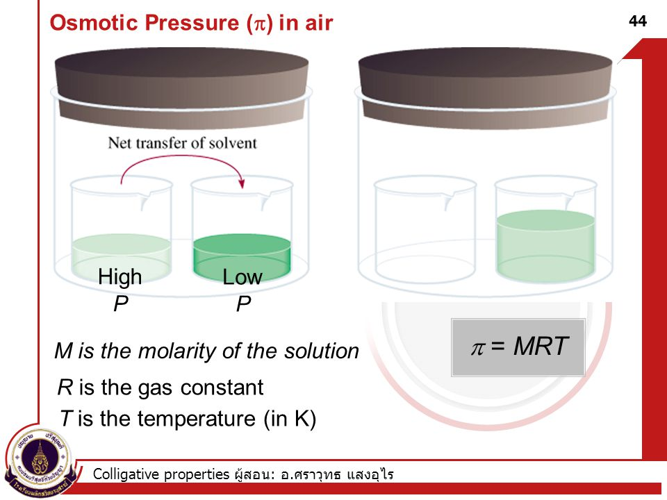 Colligative properties ผู้สอน : อ. ศราวุทธ แสงอุไร High P Low P Osmotic Pressure (  ) in air  = MRT M is the molarity of the solution R is the gas c