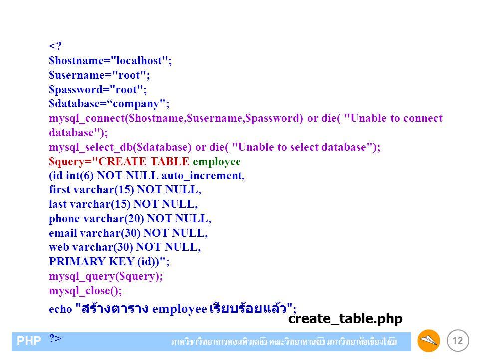 12 PHP ภาควิชาวิทยาการคอมพิวเตอร์ คณะวิทยาศาสตร์ มหาวิทยาลัยเชียงใหม่ <? $hostname=