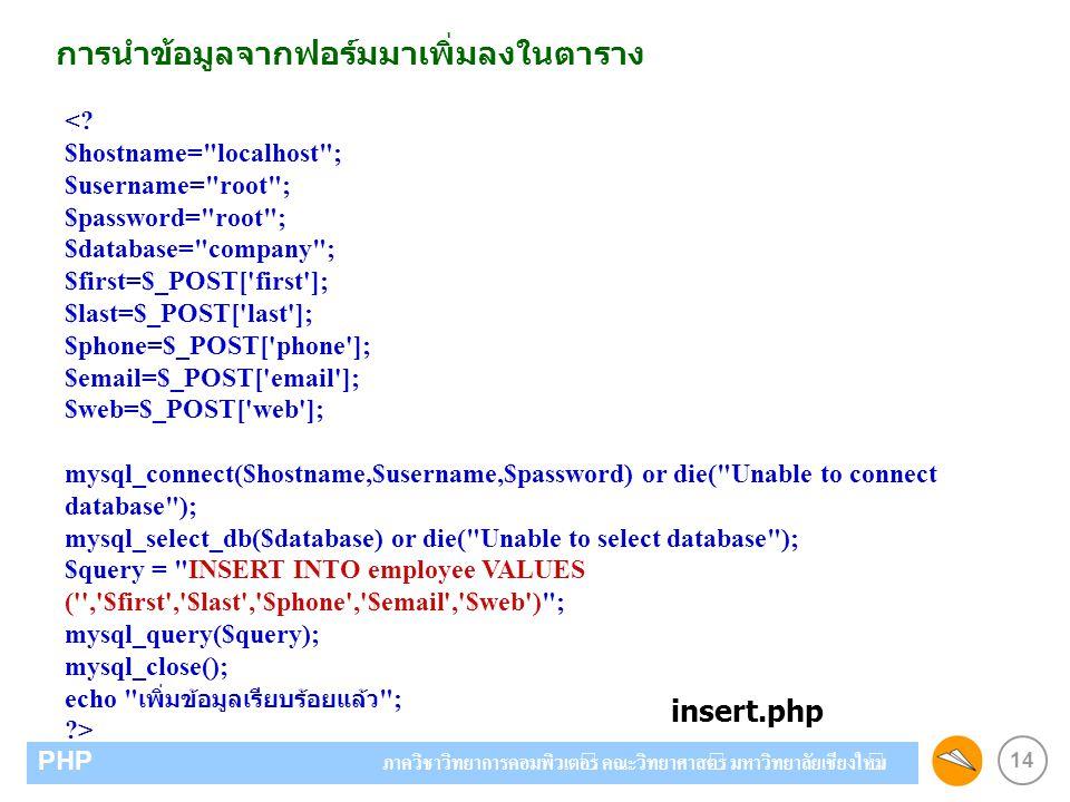 14 PHP ภาควิชาวิทยาการคอมพิวเตอร์ คณะวิทยาศาสตร์ มหาวิทยาลัยเชียงใหม่ การนำข้อมูลจากฟอร์มมาเพิ่มลงในตาราง <? $hostname=