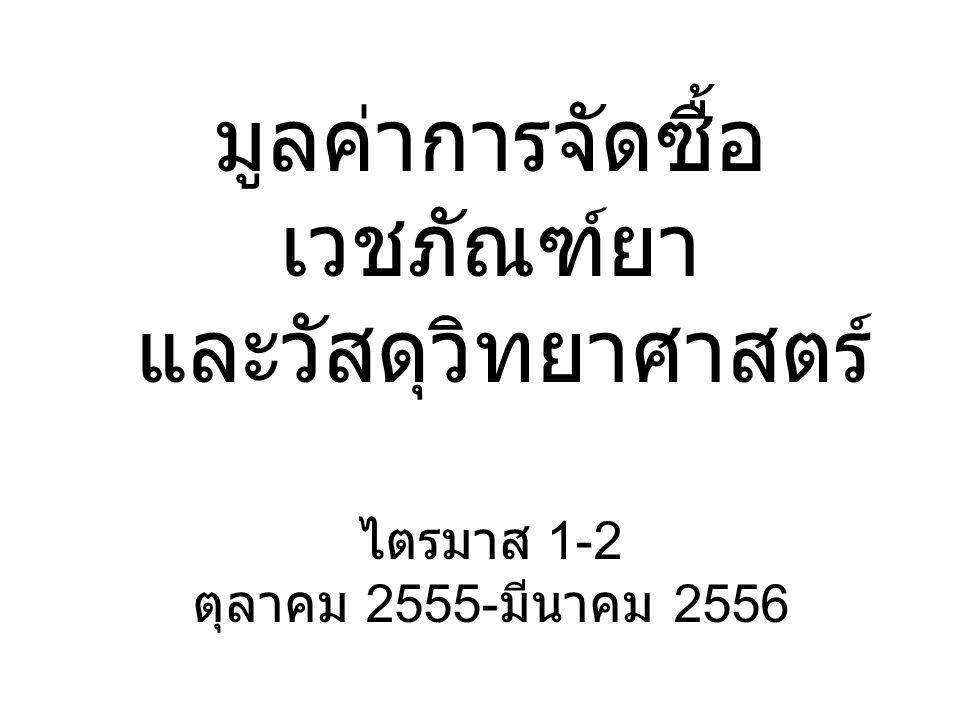 มูลค่าการจัดซื้อ เวชภัณฑ์ยา และวัสดุวิทยาศาสตร์ ไตรมาส 1-2 ตุลาคม 2555- มีนาคม 2556