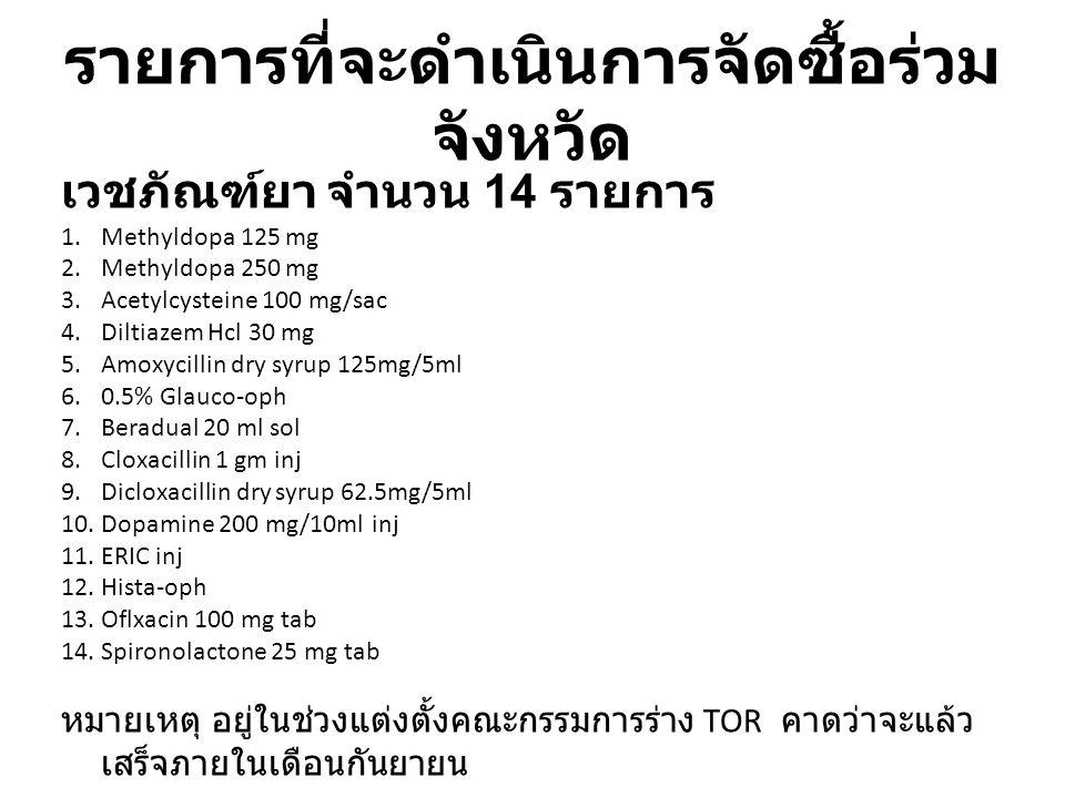 รายการที่จะดำเนินการจัดซื้อร่วม จังหวัด เวชภัณฑ์ยา จำนวน 14 รายการ 1.Methyldopa 125 mg 2.Methyldopa 250 mg 3.Acetylcysteine 100 mg/sac 4.Diltiazem Hcl 30 mg 5.Amoxycillin dry syrup 125mg/5ml 6.0.5% Glauco-oph 7.Beradual 20 ml sol 8.Cloxacillin 1 gm inj 9.Dicloxacillin dry syrup 62.5mg/5ml 10.Dopamine 200 mg/10ml inj 11.ERIC inj 12.Hista-oph 13.Oflxacin 100 mg tab 14.Spironolactone 25 mg tab หมายเหตุ อยู่ในช่วงแต่งตั้งคณะกรรมการร่าง TOR คาดว่าจะแล้ว เสร็จภายในเดือนกันยายน