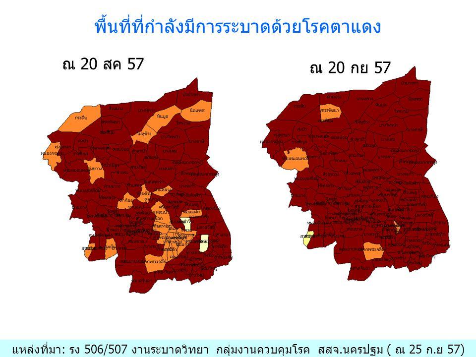 พื้นที่ที่กำลังมีการระบาดด้วยโรคตาแดง แหล่งที่มา: รง 506/507 งานระบาดวิทยา กลุ่มงานควบคุมโรค สสจ.นครปฐม ( ณ 25 ก.ย 57) ณ 20 สค 57 ณ 20 กย 57