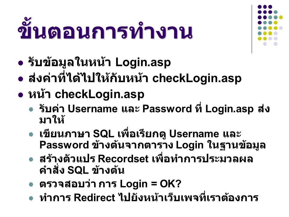 ขั้นตอนการทำงาน รับข้อมูลในหน้า Login.asp ส่งค่าที่ได้ไปให้กับหน้า checkLogin.asp หน้า checkLogin.asp รับค่า Username และ Password ที่ Login.asp ส่ง ม