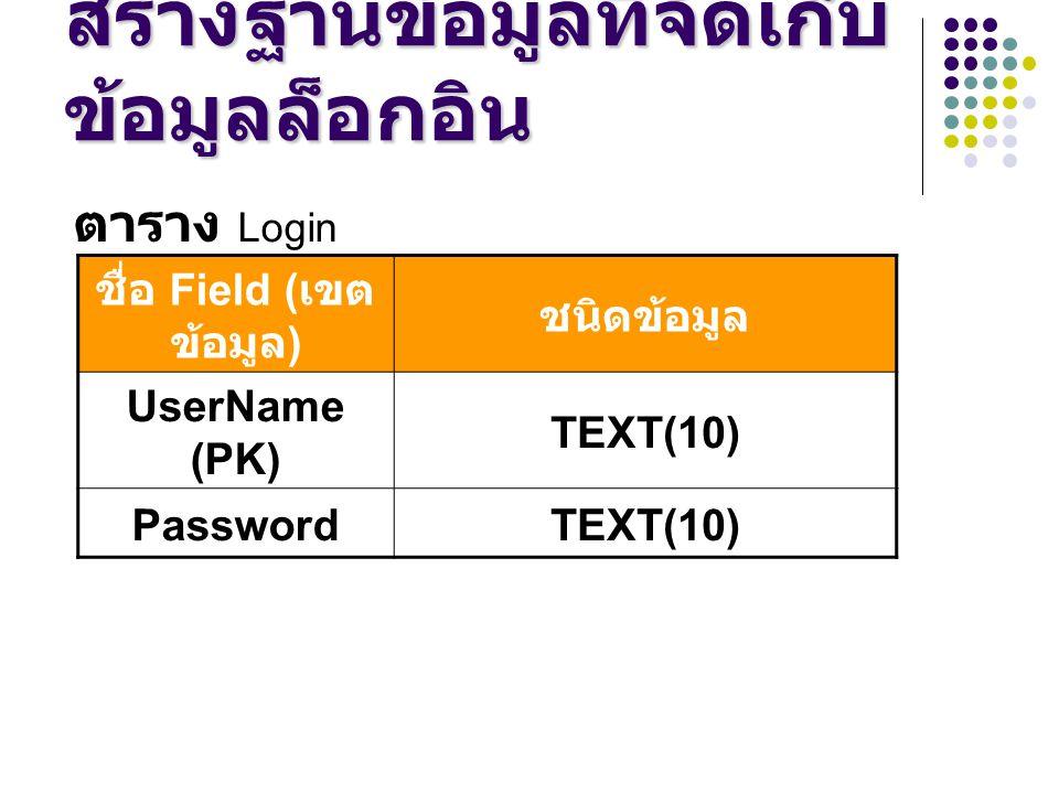 สร้างฐานข้อมูลที่จัดเก็บ ข้อมูลล็อกอิน ชื่อ Field ( เขต ข้อมูล ) ชนิดข้อมูล UserName (PK) TEXT(10) PasswordTEXT(10) ตาราง Login