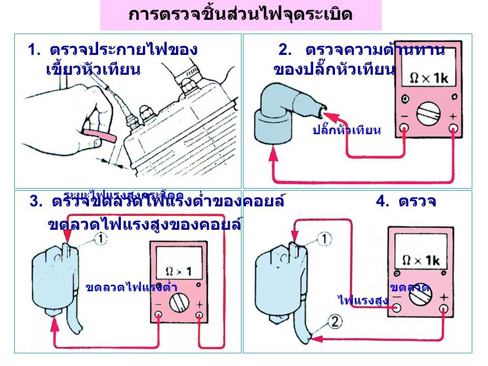 W ขาว Ch น้ำตาลแก่ Y/R เหลือง / แดง B ดำ Dg เขียวแก่ Y/W เหลือง / ขาว Br น้ำตาล P ชมพู G/Y เขียว / เหลือง R แดง B/W ดำ / ขาว W/R ขาว / แดง O ส้ม G เขียว L/W น้ำเงิน / ขาว Y เหลือง Sb ฟ้า Br/W น้ำตาล / ขาว L น้ำเงิน Gy เทา R/W แดง / ขาว รหัสสีสายไฟ