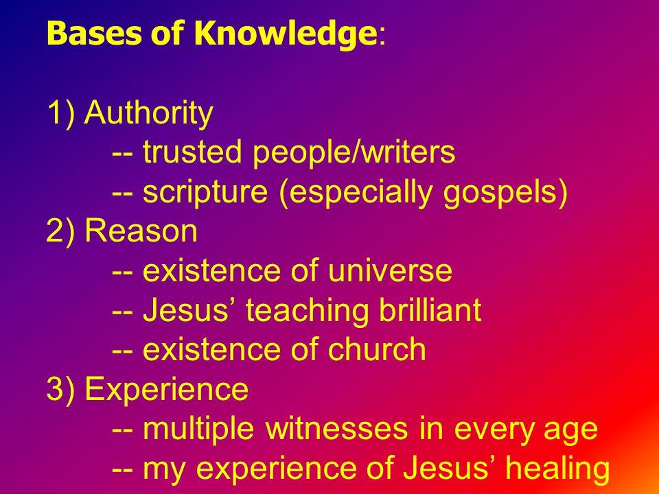 Disobedience of Man การกบฏไม่เชื่อฟัง ของ มนุษย์ (Brought Sin into the world) นำมาซึ่งความบาป ความตาย นำมาซึ่งความบาป ความตาย God & Man in Relationshipความสัมพันธ์ Separationแยกจากกัน GodMan Obedience of Jesus การเชื่อฟัง ของพระเยซู คริสต์ (Destroys the power of Sin) ทำลายอำนาจของความบาป ความตาย GodMan Bridge สะพาน In the Beginning การเริ่มต้น God-Man