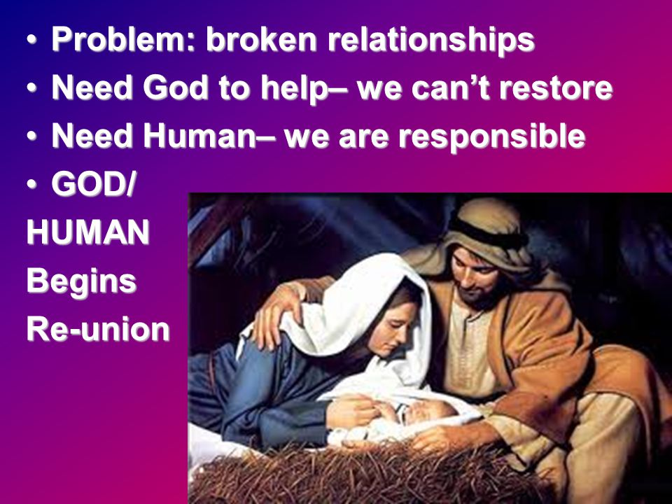 Problem: broken relationshipsProblem: broken relationships Need God to help– we can't restoreNeed God to help– we can't restore Need Human– we are responsibleNeed Human– we are responsible GOD/GOD/HUMANBeginsRe-union