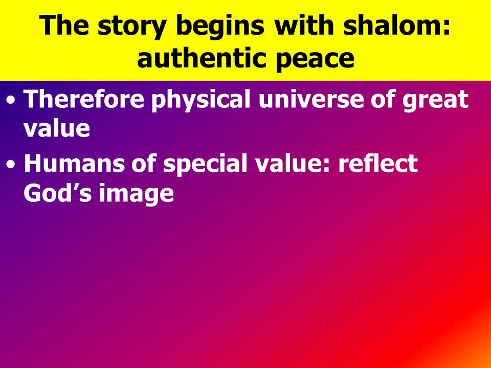 God & Humans in Relationshipความสัมพันธ์ In the Beginning การเริ่มต้น God-Man