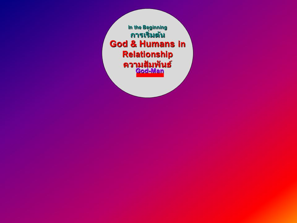 God's purpose for people: Joy in relationships: Love God, love each other, care for the earth & creatures