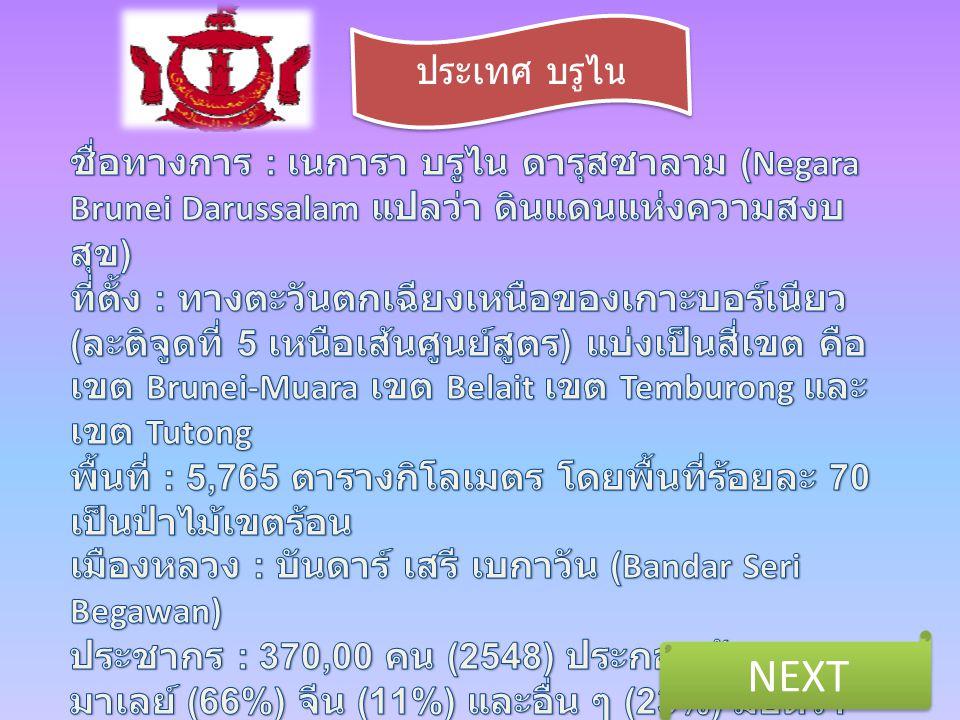 ประเทศพม่า NEXT
