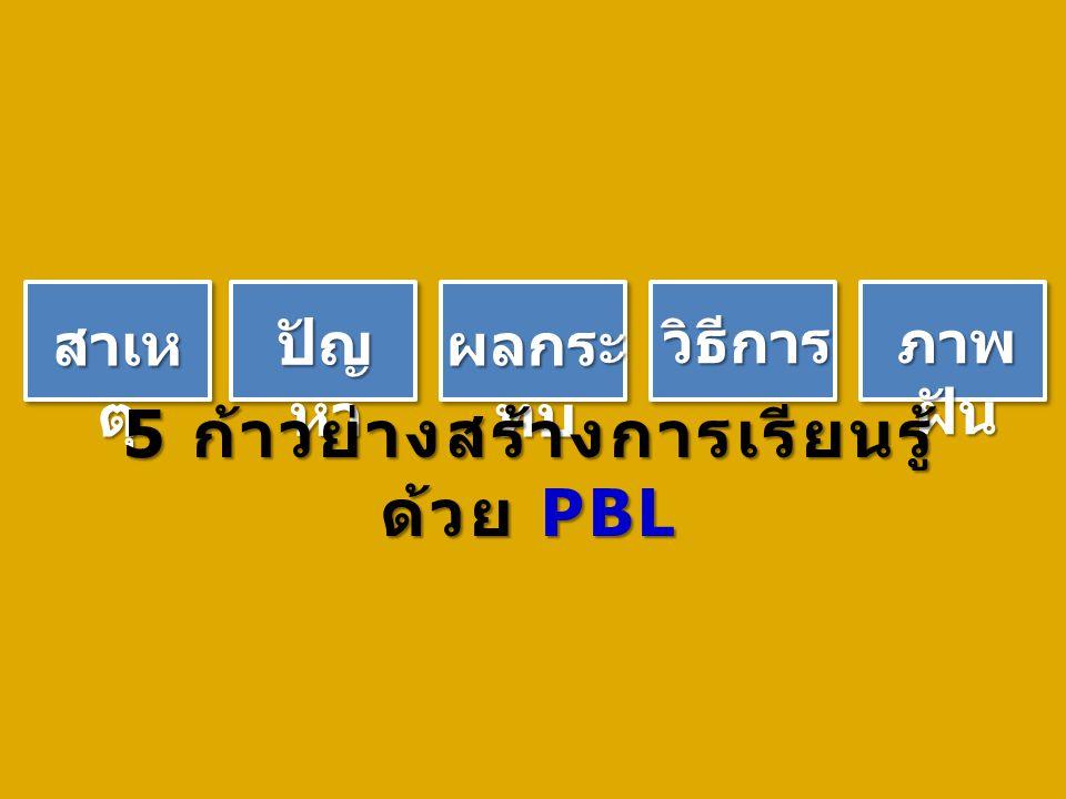 ปัญ หา สาเห ตุ ผลกระ ทบ วิธีการ ภาพ ฝัน 5 ก้าวย่างสร้างการเรียนรู้ ด้วย PBL