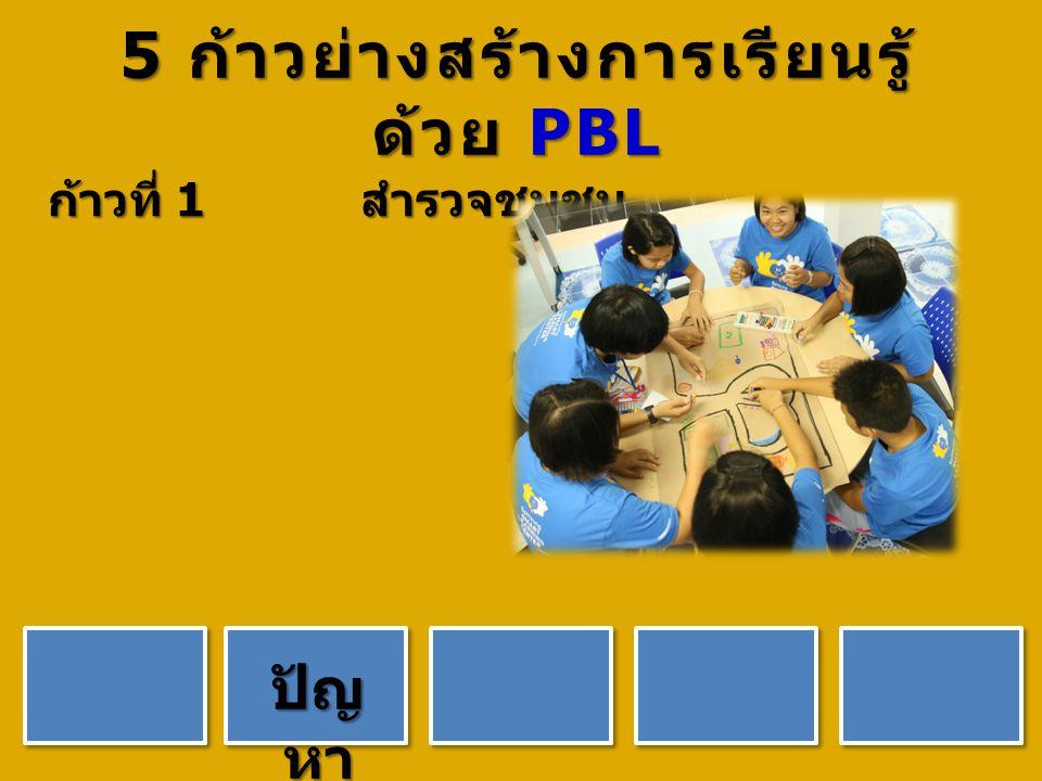 5 ก้าวย่างสร้างการเรียนรู้ ด้วย PBL ก้าวที่ 1 สำรวจชุมชน ปัญ หา
