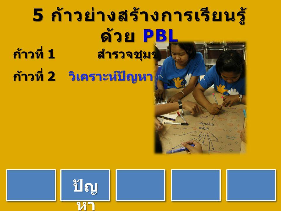 5 ก้าวย่างสร้างการเรียนรู้ ด้วย PBL ก้าวที่ 1 สำรวจชุมชน ก้าวที่ 2 วิเคราะห์ปัญหา ปัญ หา