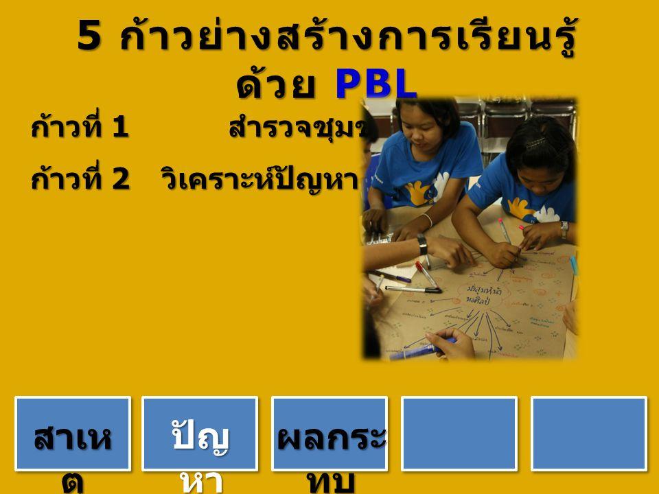 5 ก้าวย่างสร้างการเรียนรู้ ด้วย PBL ก้าวที่ 1 สำรวจชุมชน ก้าวที่ 2 วิเคราะห์ปัญหา ปัญ หา สาเห ตุ ผลกระ ทบ